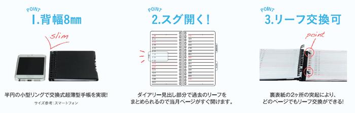 使い方.jpg